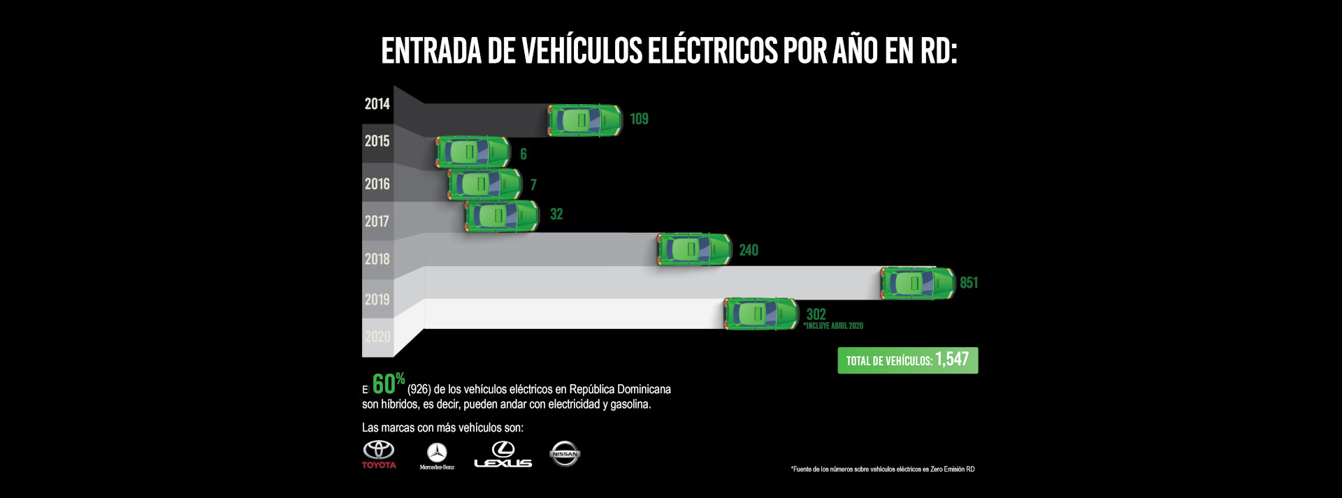 banner-vehiculo-electricos
